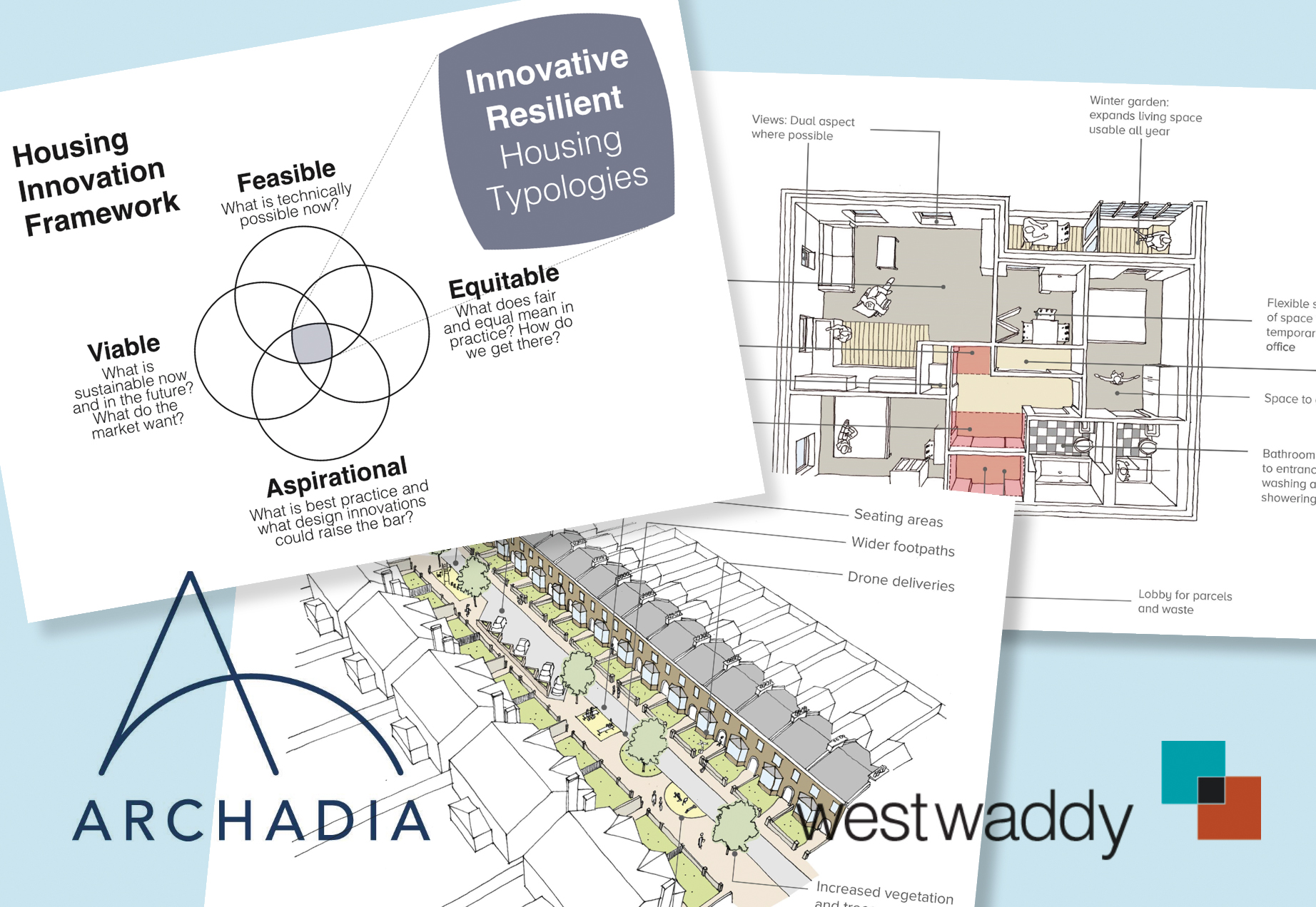 Archadia, Covid-19, Covid, Post Covid, Round Table, Round Table Discussion, Innovative Housing Design, Inclusive Design, Accessible design, West Waddy, Architects, Town Planners, Urban Designers